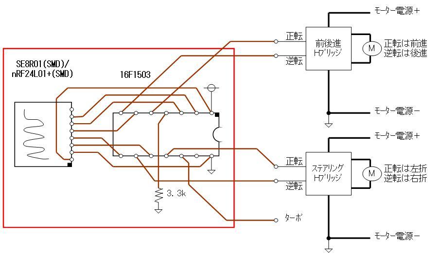 トイラジ換装用2.4GHz無線アセンブリの頒布CCP車体側SMD回路図新