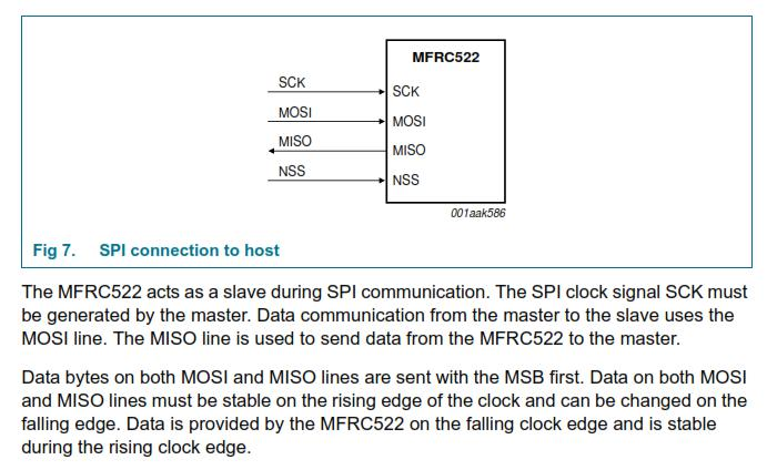 PIC電子オルゴールVer6_3のリリース(2線SPIのサポート)MFRC522のSPI-1
