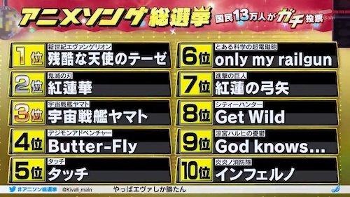アニメソング総選挙01ss