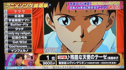 アニメソング総選挙001ss