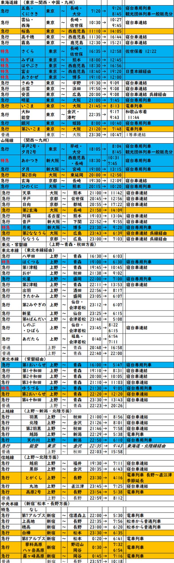 2020-07-08 s42a