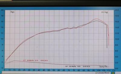 ADV150マフラー開発 (13)