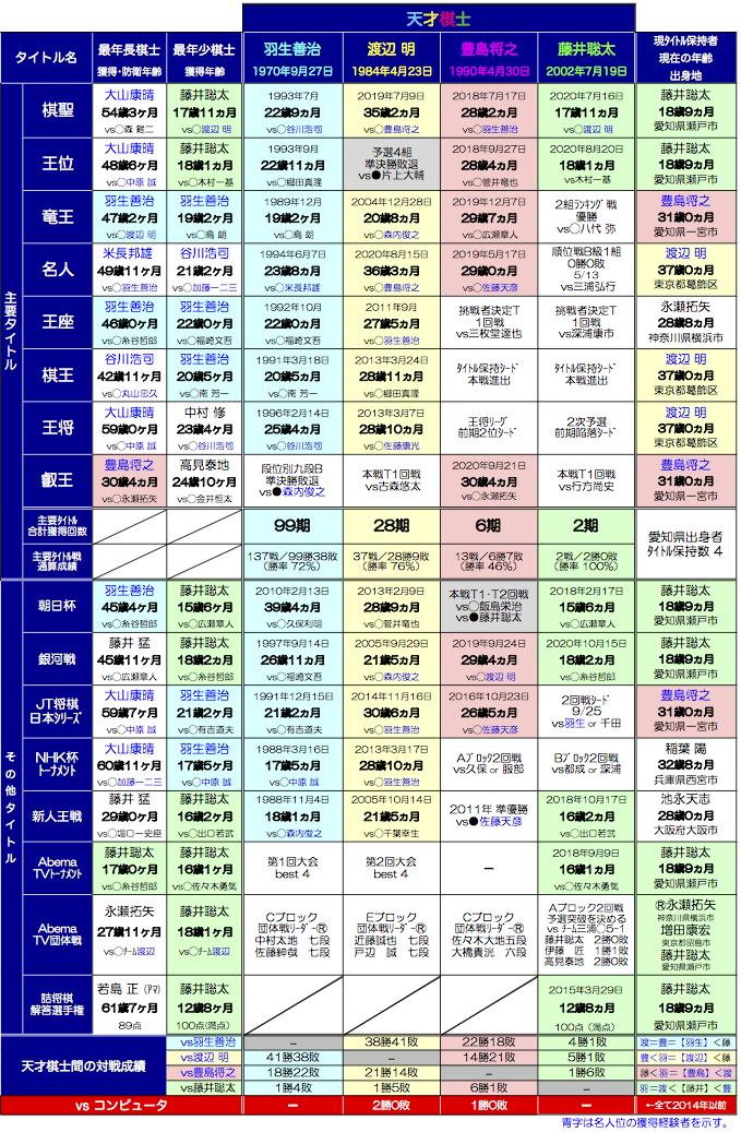 habu-toyoshima-souta.png
