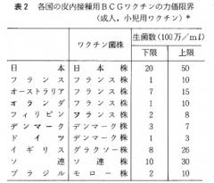 ワクチン日本株